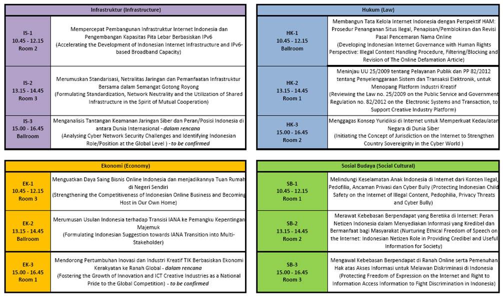 agenda idigf 2014